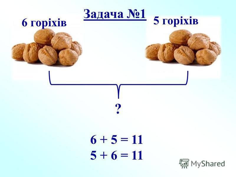 6 горіхів 5 горіхів ? 6 + 5 = 11 5 + 6 = 11 Задача 1