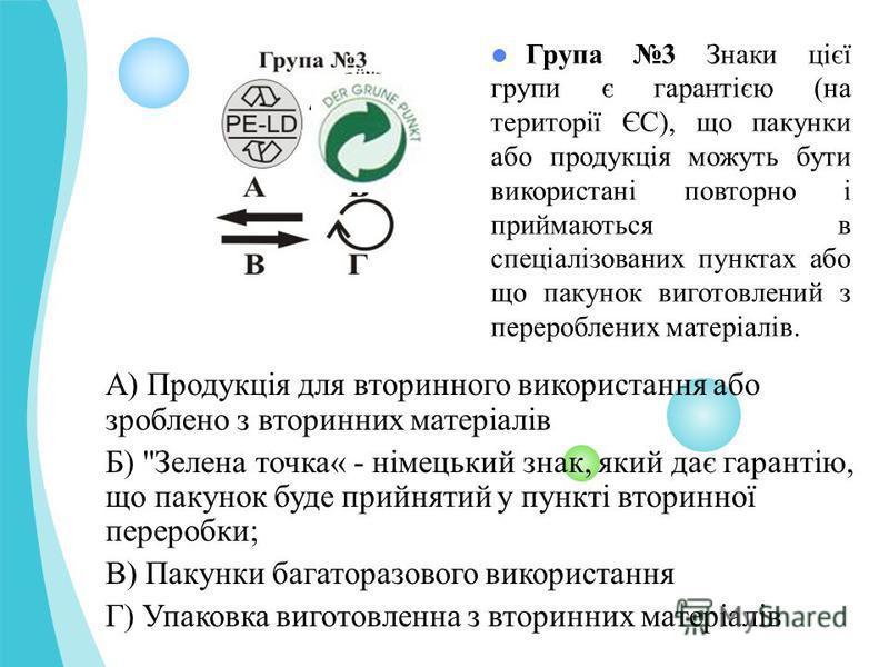 А) Продукція для вторинного використання або зроблено з вторинних матеріалів Б)