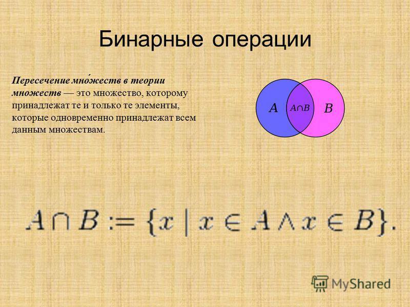 Бинарные операции Пересечение мне́жестов в теории мнежестов это мнежестово, которому принадлежат те и только те элементы, которые одновременно принадлежат всем данным мнежестовам.