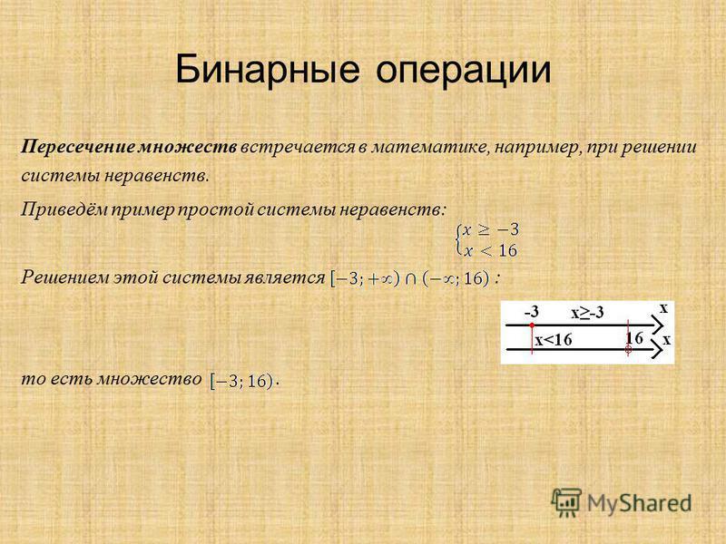 Бинарные операции Пересечение мнежестов встречается в математике, например, при решении системы неравенств. Приведём пример простой системы неравенств: Решением этой системы является : то есть мнежестово.