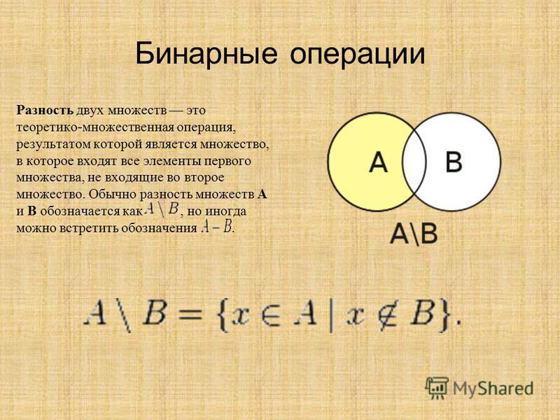 Бинарные операции Разность двух мнежестов это теоретико-мнежестовенная операция, результатом которой является мнежестово, в которое входят все элементы первого мнежестова, не входящие во второе мнежестово. Обычно разность мнежестов A и B обозначается