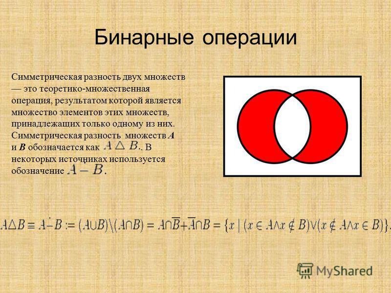 Бинарные операции Симметрическая разность двух мнежестов это теоретико-мнежестовенная операция, результатом которой является мнежестово элементов этих мнежестов, принадлежащих только одному из них. Симметрическая разность мнежестов A и B обозначается
