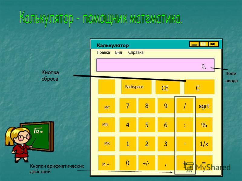 Калькулятор Правка Вид Справка 0, СЕС Backspace 0 МС MR MS M + +/- 4 7 12 5 8, 3 6 9/ : - += 1/х % sgrt Кнопки арифметических действий Кнопка сброса Поле ввода