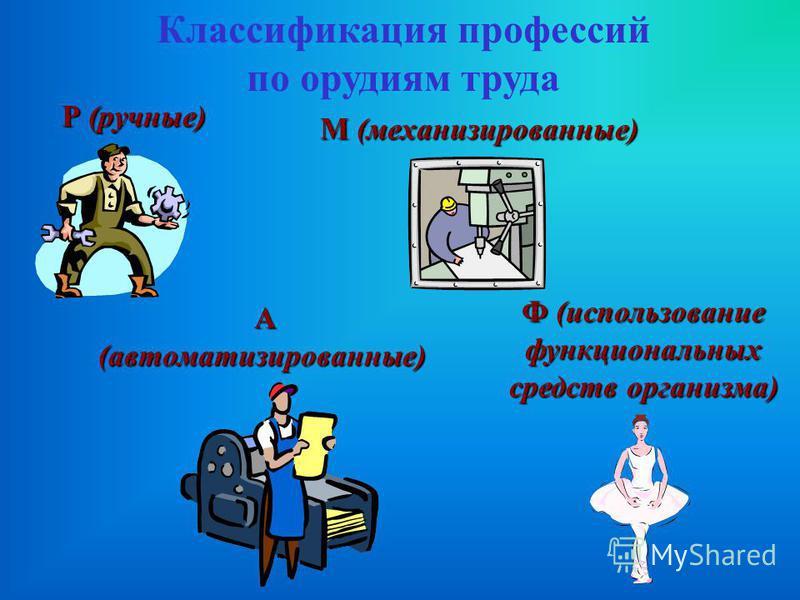 Р (ручные) М (механизированные) А (автоматизированные) Ф (использование функциональных средств организма) Классификация профессий по орудиям труда