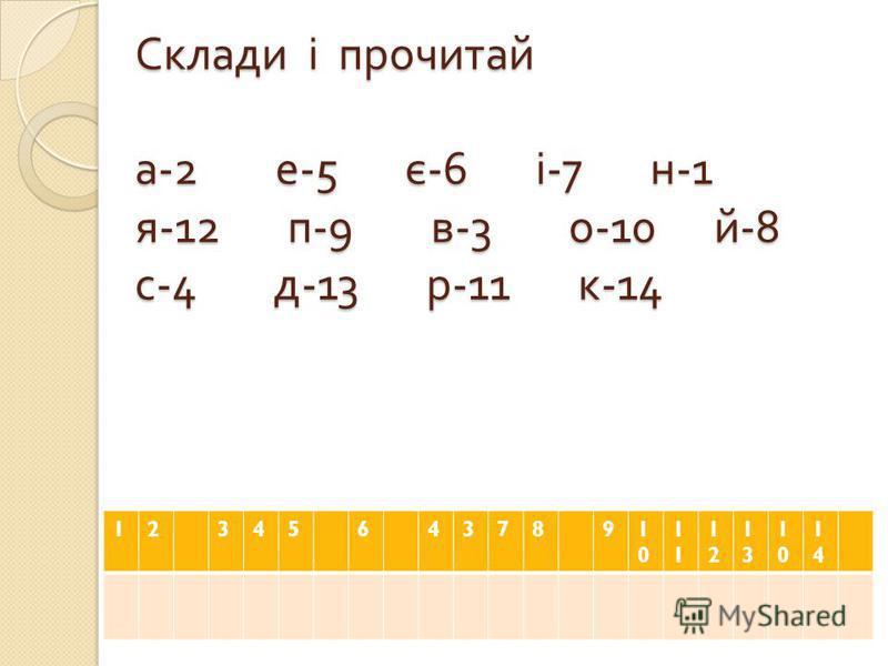 Склади і прочитай а -2 е -5 є -6 і -7 н -1 я -12 п -9 в -3 о -10 й -8 с -4 д -13 р -11 к -14 Склади і прочитай а -2 е -5 є -6 і -7 н -1 я -12 п -9 в -3 о -10 й -8 с -4 д -13 р -11 к -14 1234564378910101 1212 1313 1010 1414