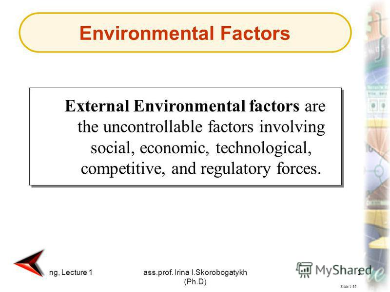 Marketing, Lecture 1ass.prof. Irina I.Skorobogatykh (Ph.D) 20 Slide 1-89 External Environmental factors are the uncontrollable factors involving social, economic, technological, competitive, and regulatory forces. Environmental Factors