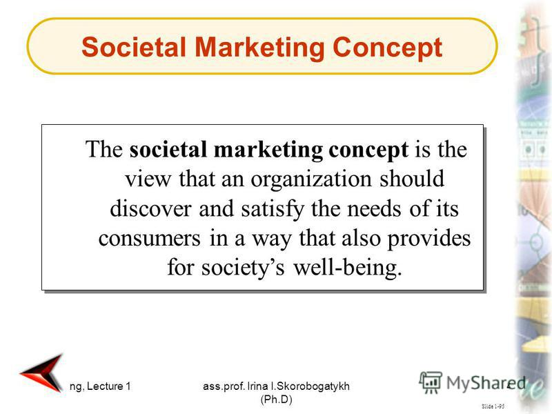 Marketing, Lecture 1ass.prof. Irina I.Skorobogatykh (Ph.D) 40 Slide 1-95 The societal marketing concept is the view that an organization should discover and satisfy the needs of its consumers in a way that also provides for societys well-being. Socie