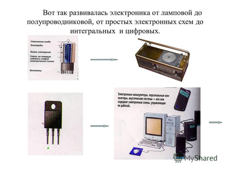 Вот так развивалась электроника от ламповой до полупроводниковой, от простых электронных схем до интегральных и цифровых.