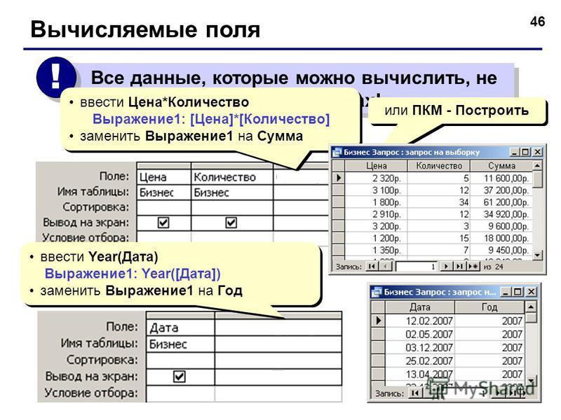 46 Все данные, которые можно вычислить, не должны храниться в таблицах! ! ! Вычисляемые поля ввести Цена*Количество Выражение 1: [Цена]*[Количество] заменить Выражение 1 на Сумма ввести Цена*Количество Выражение 1: [Цена]*[Количество] заменить Выраже