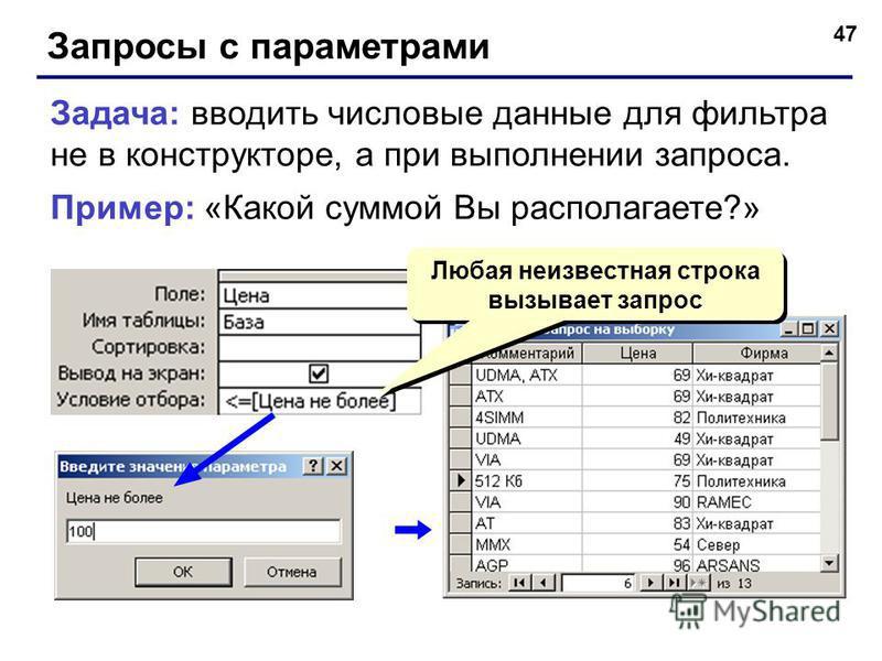 47 Запросы с параметрами Задача: вводить числовые данные для фильтра не в конструкторе, а при выполнении запроса. Пример: «Какой суммой Вы располагаете?» Любая неизвестная строка вызывает запрос