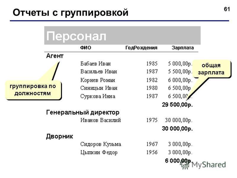 61 Отчеты с группировкой группировка по должностям общая зарплата
