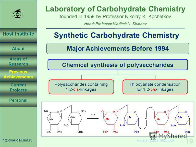 Laboratory of Carbohydrate Chemistry Head: Professor Vladimir N. Shibaev founded in 1959 by Professor Nikolay K. Kochetkov Host Institute About Previous Achievements Current Projects Areas of Research Personal http://sugar.nm.ru 19 April 3, 2003, Ros