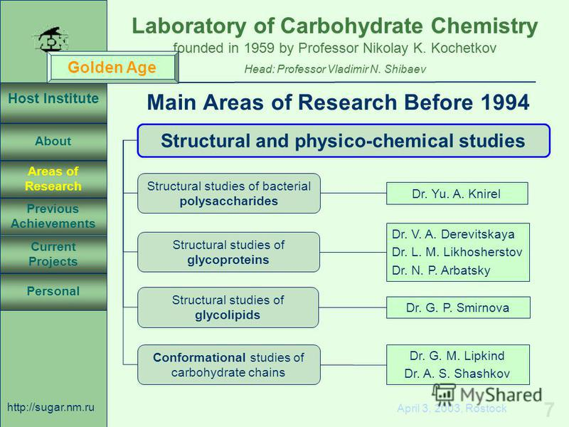 Laboratory of Carbohydrate Chemistry Head: Professor Vladimir N. Shibaev founded in 1959 by Professor Nikolay K. Kochetkov Host Institute About Previous Achievements Current Projects Areas of Research Personal http://sugar.nm.ru 7 April 3, 2003, Rost