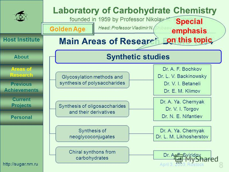 Laboratory of Carbohydrate Chemistry Head: Professor Vladimir N. Shibaev founded in 1959 by Professor Nikolay K. Kochetkov Host Institute About Previous Achievements Current Projects Areas of Research Personal http://sugar.nm.ru 8 April 3, 2003, Rost