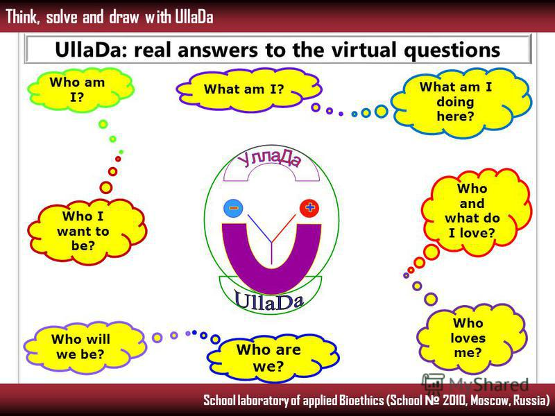 Think, solve and draw with UllaDa School laboratory of applied Bioethics (School 2010, Moscow, Russia) UllaDa: real answers to the virtual questions What am I doing here? What am I? Who am I? Who will we be? Who are we? Who I want to be? Who and what