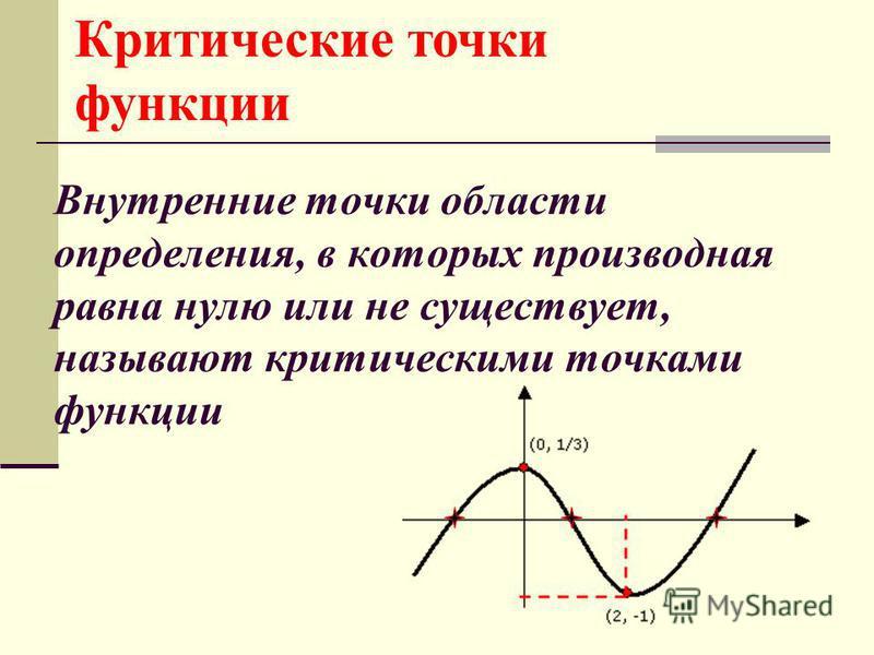 Внутренние точки области определения, в которых производная равна нулю или не существует, называют критическими точками функции Критические точки функции