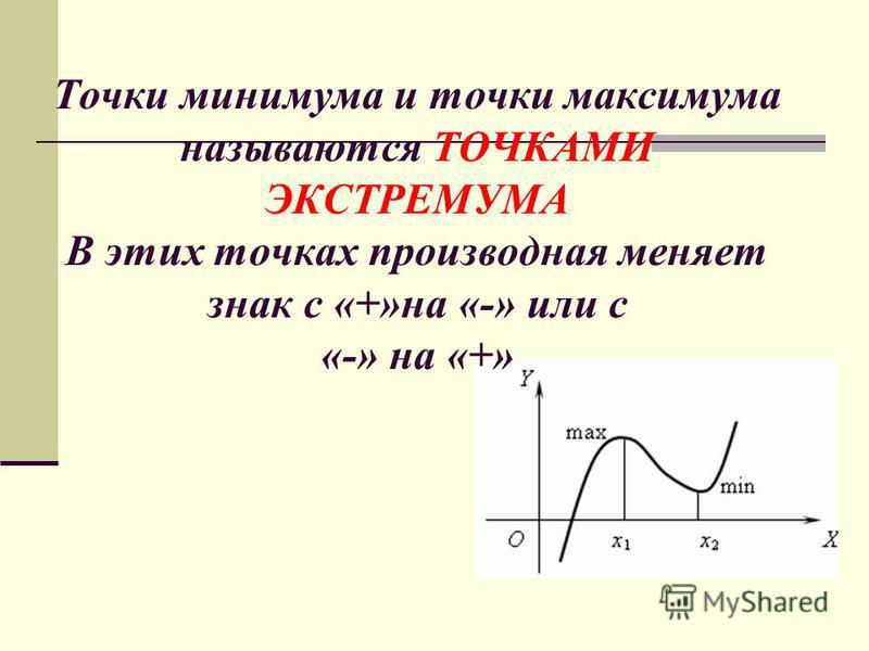 Точки минимума и точки максимума называются ТОЧКАМИ ЭКСТРЕМУМА В этих точках производная меняет знак с «+»на «-» или с «-» на «+»