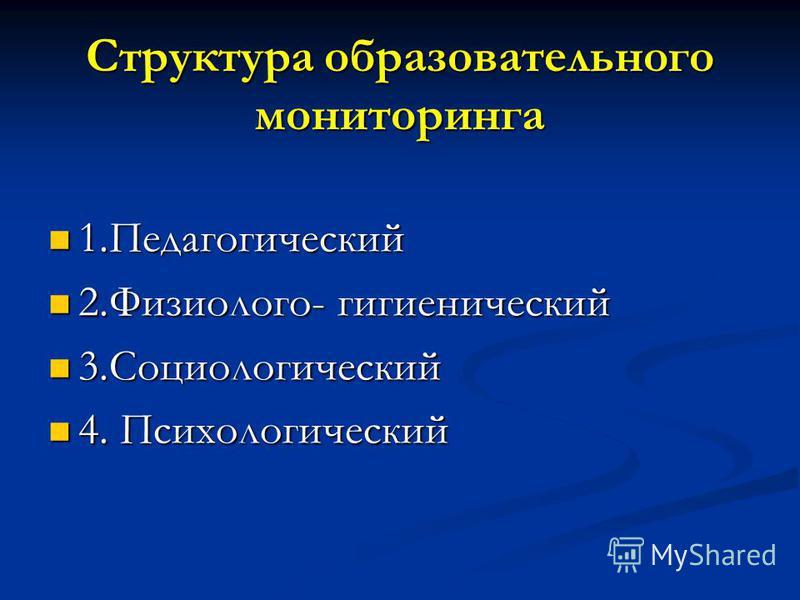Структура образовательного мониторинга 1. Педагогический 1. Педагогический 2.Физиолого- гигиенический 2.Физиолого- гигиенический 3. Социологический 3. Социологический 4. Психологический 4. Психологический
