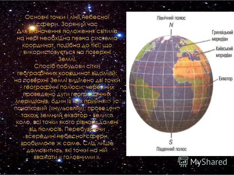 Основні точки і лінії небесної сфери. Зоряний час Для визначення положення світила на небі необхідна певна система координат, подібна до тієї, що використовується на поверхні Землі. Спосіб побудови сітки географічних координат відомий: на поверхні Зе