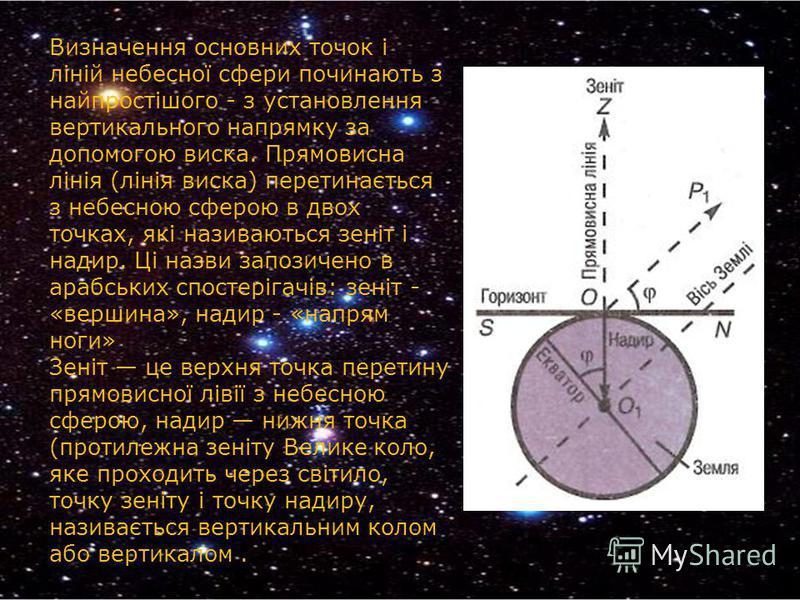 Визначення основних точок і ліній небесної сфери починають з найпростішого - з установлення вертикального напрямку за допомогою виска. Прямовисна лінія (лінія виска) перетинається з небесною сферою в двох точках, які називаються зеніт і надир. Ці наз