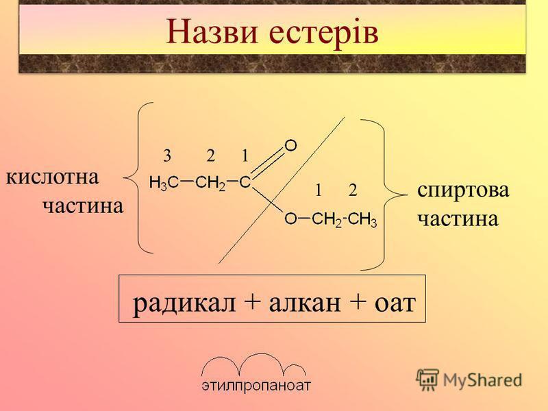 кислотна частина 12 1 23 спиртова частина Назви естерів радикал + алкан + оат