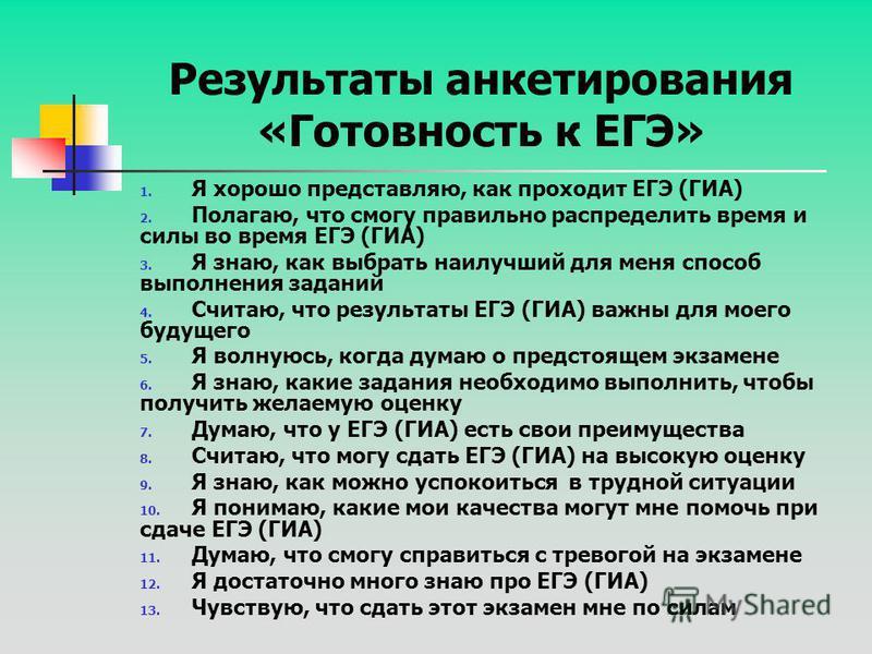 Результаты анкетирования «Готовность к ЕГЭ» 1. Я хорошо представляю, как проходит ЕГЭ (ГИА) 2. Полагаю, что смогу правильно распределить время и силы во время ЕГЭ (ГИА) 3. Я знаю, как выбрать наилучший для меня способ выполнения заданий 4. Считаю, чт