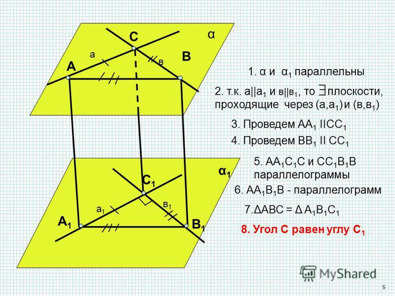 5 а в а 1 а 1 в 1 в 1 А В С А1А1 С1С1 В1В1 α α1α1 1. α и α 1 параллельны 2. т.к. a||а 1 и в||в 1, то плоскости, проходящие через (а,а 1 ) и (в,в 1 ) 3. Проведем АА 1 IICC 1 4. Проведем ВВ 1 II CC 1 5. АА 1 С 1 С и СС 1 В 1 В параллелограммы 6. АА 1 В