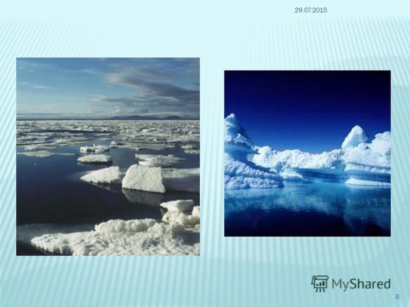 Опишите климат океана. Полярный день 0º - +1-4º Полярная ночь -32-40 º Почему арктические воздушные массы теплее антарктических? 29.07.2015 7