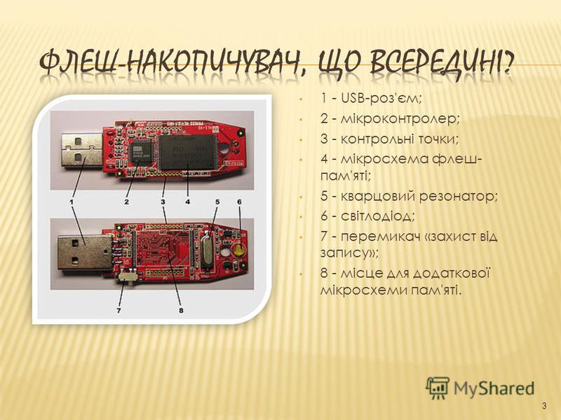 1 - USB-роз'єм; 2 - мікроконтролер; 3 - контрольні точки; 4 - мікросхема флеш- пам'яті; 5 - кварцовий резонатор; 6 - світлодіод; 7 - перемикач «захист від запису»; 8 - місце для додаткової мікросхеми пам'яті. 3