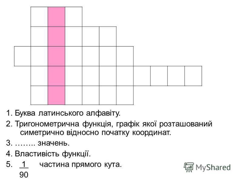 1. Буква латинського алфавіту. 2. Тригонометрична функція, графік якої розташований симетрично відносно початку координат. 3. …….. значень. 4. Властивість функції. 5. 1 частина прямого кута. 90
