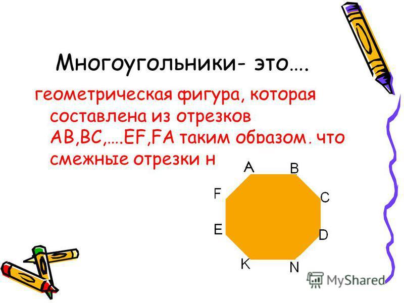 Многоугольники- это…. геометрическая фигура, которая составлена из отрезков АВ,ВС,….ЕF,FA таким образом, что смежные отрезки не пересекаются.