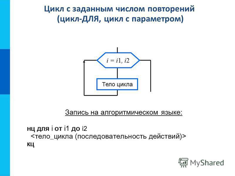 Цикл с заданным числом повторений (цикл-ДЛЯ, цикл с параметром) Запись на алгоритмическом языке: нц для i от i1 до i2 кц Тело цикла i = i1, i2