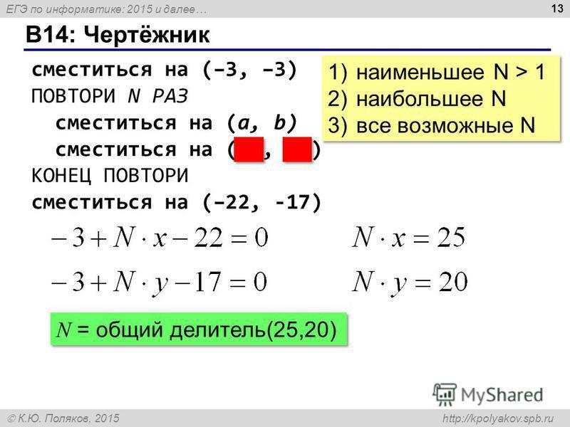 ЕГЭ по информатике: 2015 и далее… К.Ю. Поляков, 2015 http://kpolyakov.spb.ru B14: Чертёжник 13 сместиться на (–3, –3) ПОВТОРИ N РАЗ сместиться на (a, b) сместиться на (27, 12) КОНЕЦ ПОВТОРИ сместиться на (–22, -17) 1)наименьшее N > 1 2)наибольшее N 3