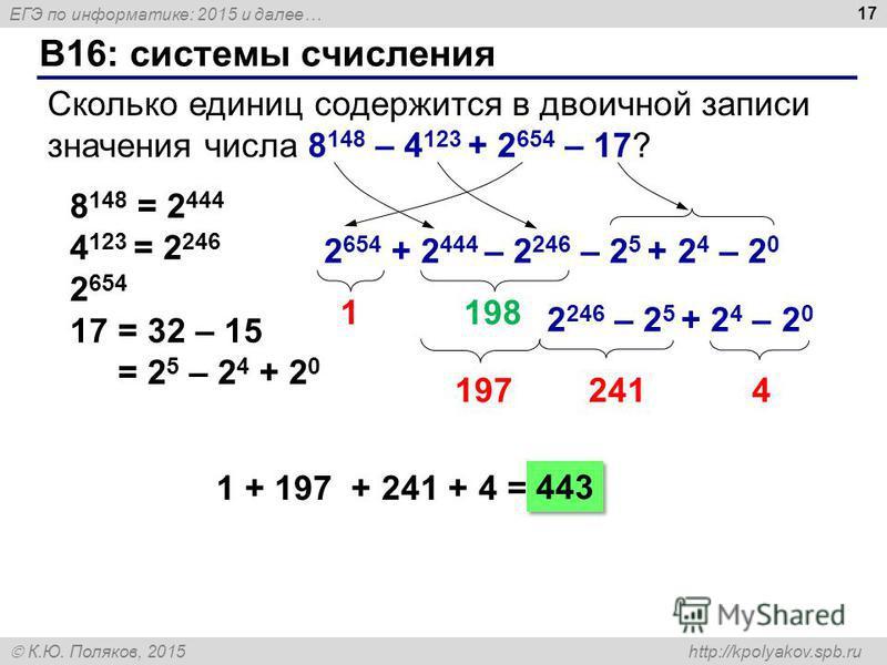 ЕГЭ по информатике: 2015 и далее… К.Ю. Поляков, 2015 http://kpolyakov.spb.ru B16: системы счисления 17 Сколько единиц содержится в двоичной записи значения числа 8 148 – 4 123 + 2 654 – 17? 8 148 = 2 444 4 123 = 2 246 2 654 17 = 32 – 15 = 2 5 – 2 4 +