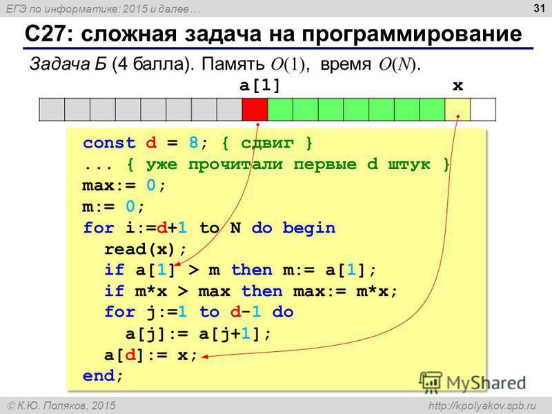 ЕГЭ по информатике: 2015 и далее… К.Ю. Поляков, 2015 http://kpolyakov.spb.ru С27: сложная задача на программирование 31 Задача Б (4 балла). Память O(1), время O(N). const d = 8; { сдвиг }... { уже прочитали первые d штук } max:= 0; m:= 0; for i:=d+1
