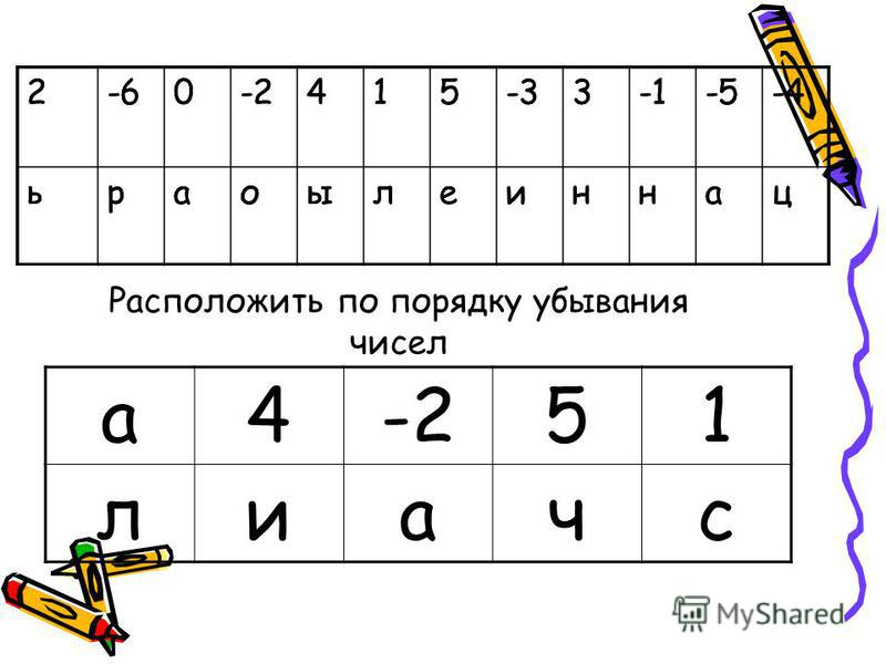 2-60-2415-33-5-4 ьраоылеиннац 2-60-2415-33-5-4 ьраоылеиннац Расположить по порядку убывания чисел а 4-251 лиачс