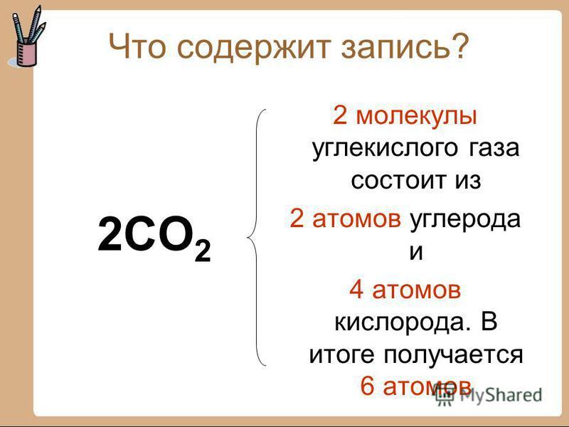 Что содержит запись? 2 молекулы углекислого газа состоит из 2 атомов углерода и 4 атомов кислорода. В итоге получается 6 атомов 2CO 2