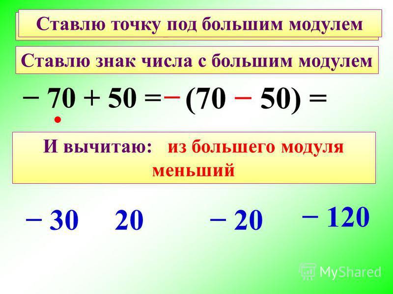 И вычитаю: из большего модуля меньший 70 + 50 = 120 3020 Найдите правильный ответ: Ставлю точку под большим модулем Ставлю знак числа с большим модулем (70 50) =