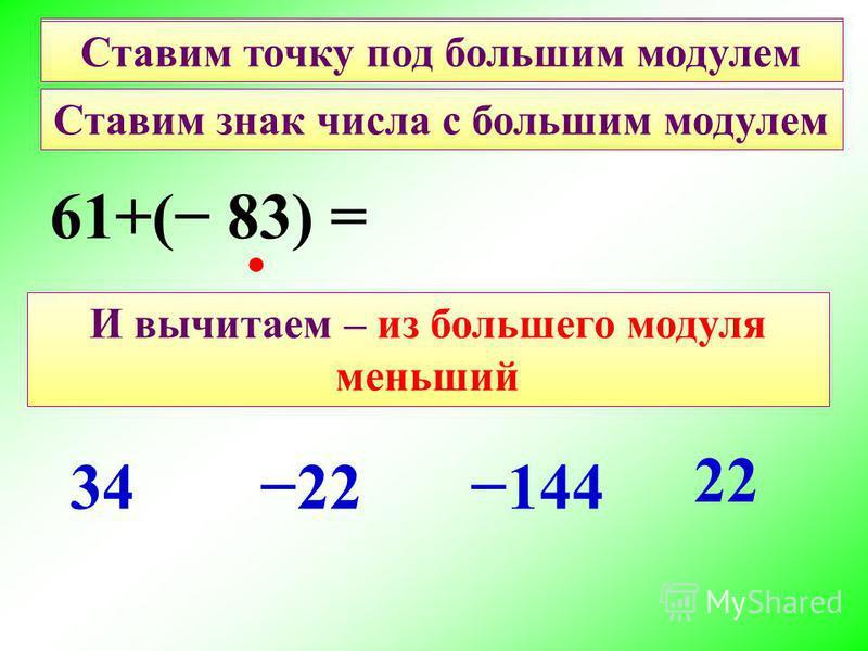 И вычитаем – из большего модуля меньший 61+( 83) = 22 3422144 Найдите правильный ответ: Ставим точку под большим модулем Ставим знак числа с большим модулем