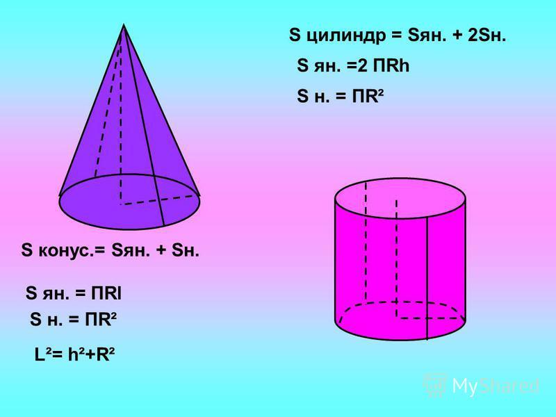 S цилиндр = Sян. + 2Sн. S конус.= Sян. + Sн. S ян. = ПRl S ян. =2 ПRh S н. = ПR² L²= h²+R²