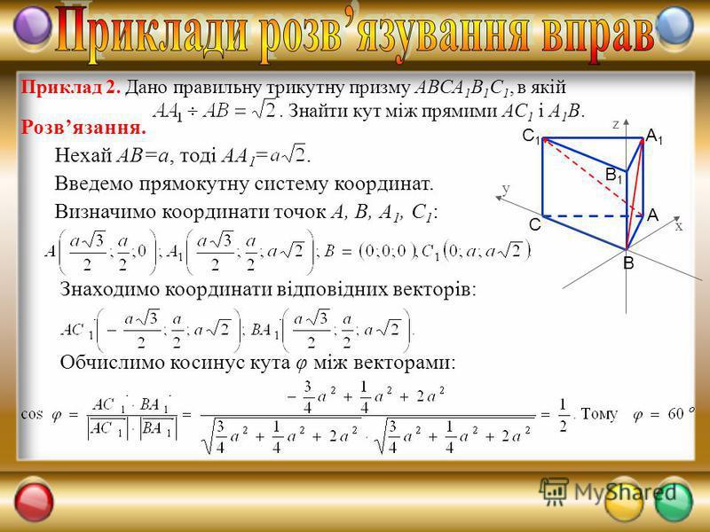 z Розвязання. Введемо прямокутну систему координат. Визначимо координати точок А, В, А 1, С 1 : Знаходимо координати відповідних векторів: С1С1 А В С А1А1 В1В1 y x Нехай АВ=а, тоді АА 1 =. Обчислимо косинус кута φ між векторами: Приклад 2. Дано прави