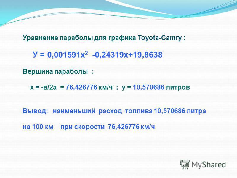 Уравнение параболы для графика Тоyota-Camry : У = 0,001591 х 2 -0,24319 х+19,8638 Вершина параболы : х = -в/2 а = 76,426776 км/ч ; у = 10,570686 литров Вывод: наименьший расход топлива 10,570686 литра на 100 км при скорости 76,426776 км/ч