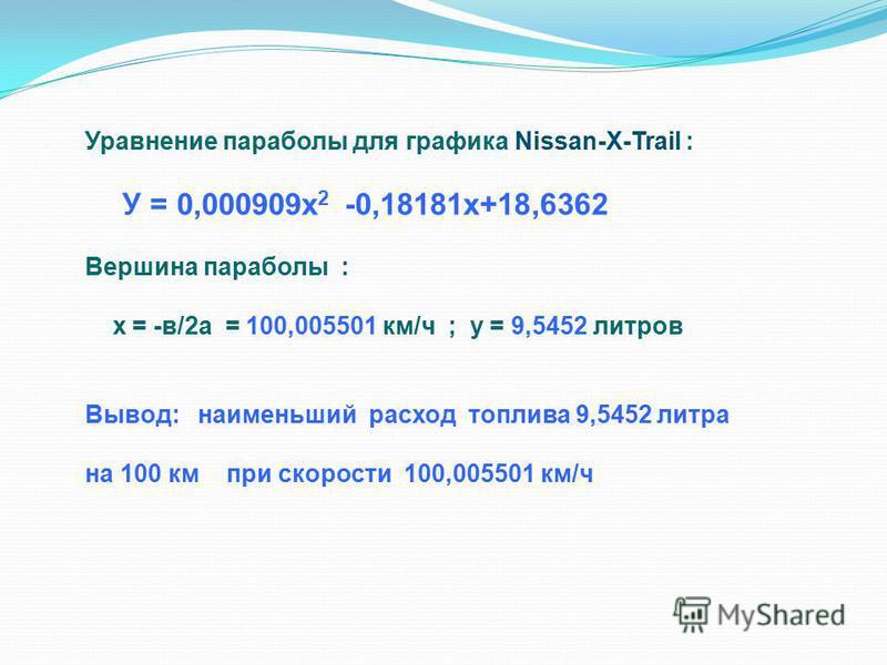 Уравнение параболы для графика Nissan-X-Trail : У = 0,000909 х 2 -0,18181 х+18,6362 Вершина параболы : х = -в/2 а = 100,005501 км/ч ; у = 9,5452 литров Вывод: наименьший расход топлива 9,5452 литра на 100 км при скорости 100,005501 км/ч