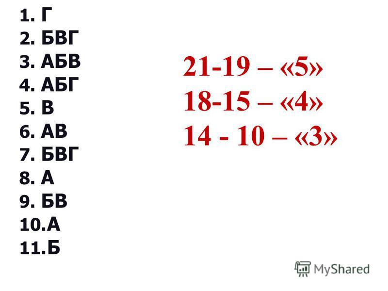 1. Г 2. БВГ 3. АБВ 4. АБГ 5. В 6. АВ 7. БВГ 8. А 9. БВ 10. А 11. Б 21-19 – «5» 18-15 – «4» 14 - 10 – «3»