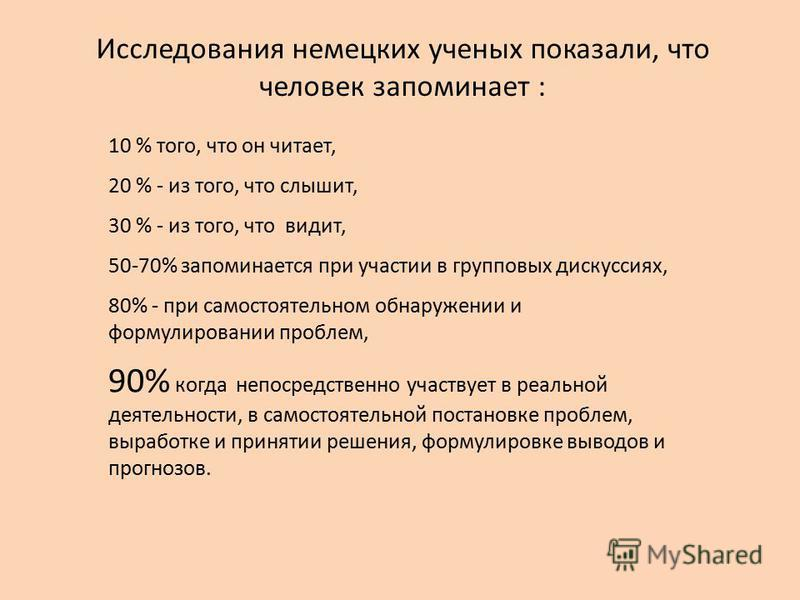 10 % того, что он читает, 20 % - из того, что слышит, 30 % - из того, что видит, 50-70% запоминается при участии в групповых дискуссиях, 80% - при самостоятельном обнаружении и формулировании проблем, 90% когда непосредственно участвует в реальной де