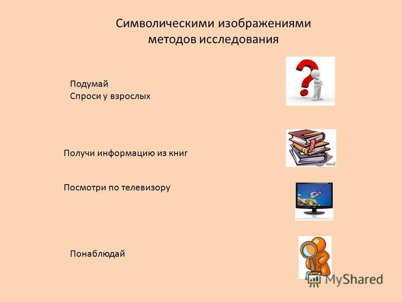 Символическими изображениями методов исследования Подумай Спроси у взрослых Получи информацию из книг Посмотри по телевизору Понаблюдай