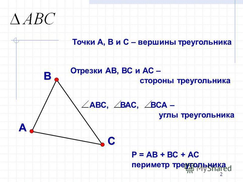 2А В С Точки А, В и С – вершины треугольника Отрезки АВ, ВС и АС – стороны треугольника АВС, ВАС, ВСА – углы треугольника Р = АВ + ВС + АС периметр треугольника