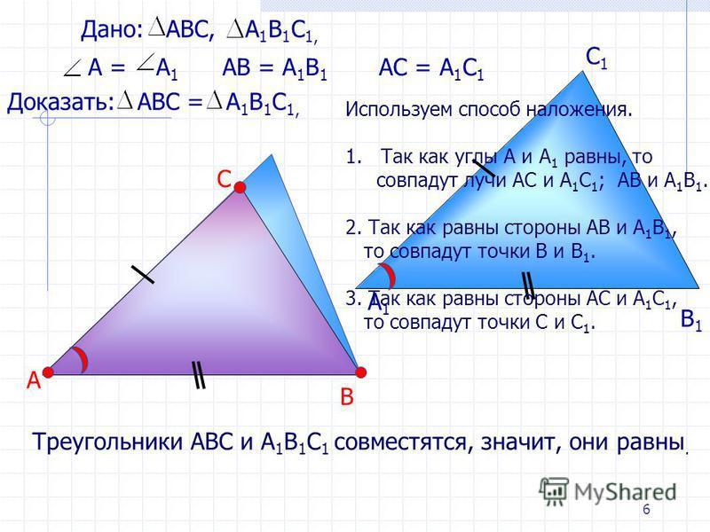 6 Треугольники АВС и А 1 В 1 С 1 совместятся, значит, они равны. Дано: АВС, А 1 В 1 С 1, А В С А1А1 В1В1 С1С1 АВ = А 1 В 1 АС = А 1 С 1 А = А 1 Доказать: АВС = А 1 В 1 С 1, Используем способ наложения. 1. Так как углы А и А 1 равны, то совпадут лучи