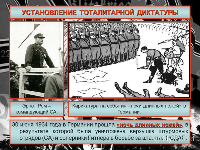 УСТАНОВЛЕНИЕ ТОТАЛИТАРНОЙ ДИКТАТУРЫ «ночь длинных ножей», 30 июня 1934 года в Германии прошла «ночь длинных ножей», в результате которой была уничтожена верхушка штурмовых отрядов (СА) и соперники Гитлера в борьбе за власть в НСДАП. Эрнст Рем – коман
