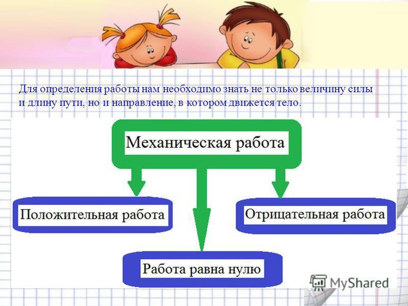 Для определения работы нам необходимо знать не только величину силы и длину пути, но и направление, в котором движется тело.